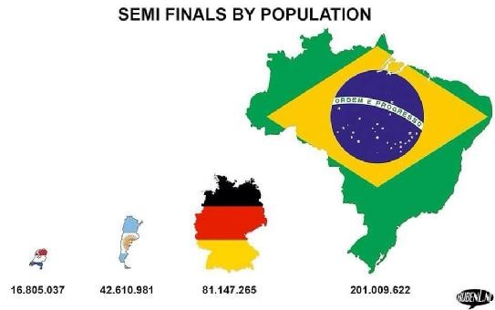 soccer population Moved permanently redirecting to.